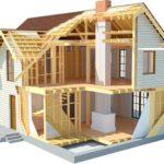 Секрет экологически чистых и красивых домов